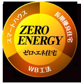 ZERO ENERGYゼロ・エネ住宅